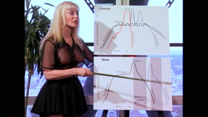Lesbian and female positions